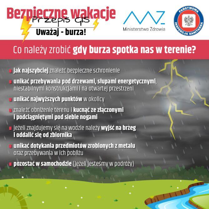 Co robić, gdy burza spotka nas w terenie?